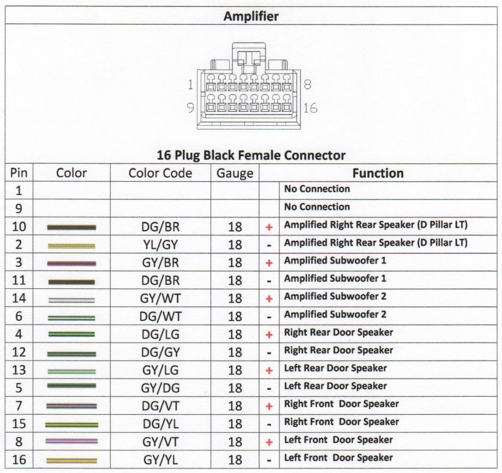 2006 Jeep Commander Interior Fuse Box Diagram