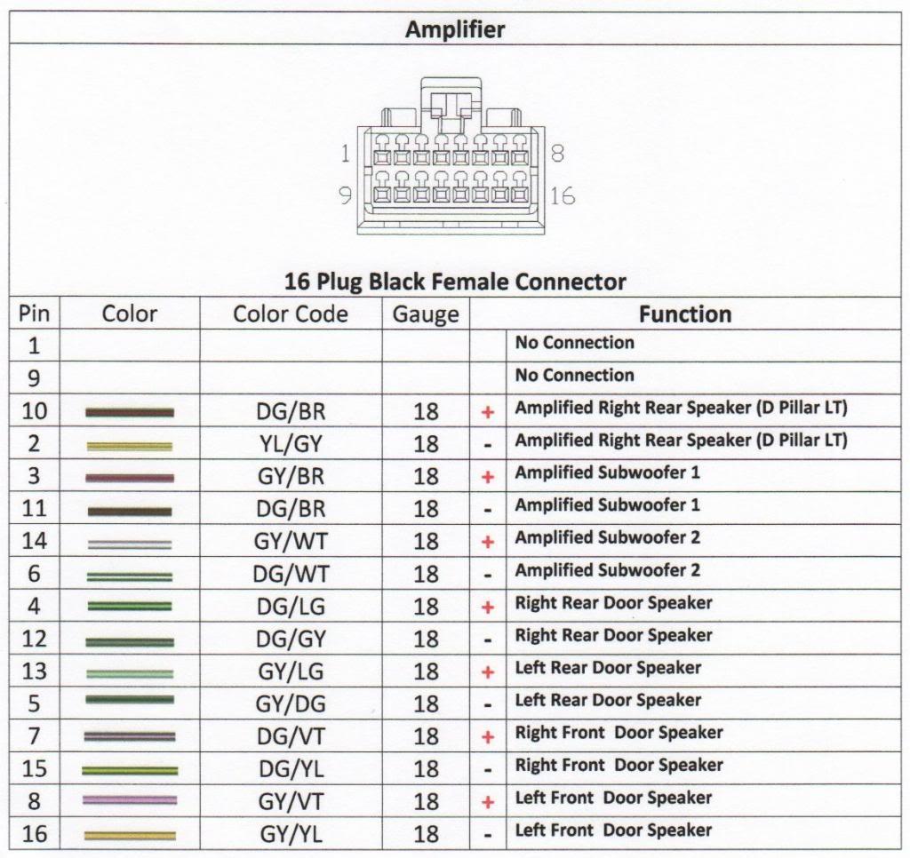 05 dodge durango stereo wiring diagram 2001 s10 poor sound from alpine page 12 dodgeforum