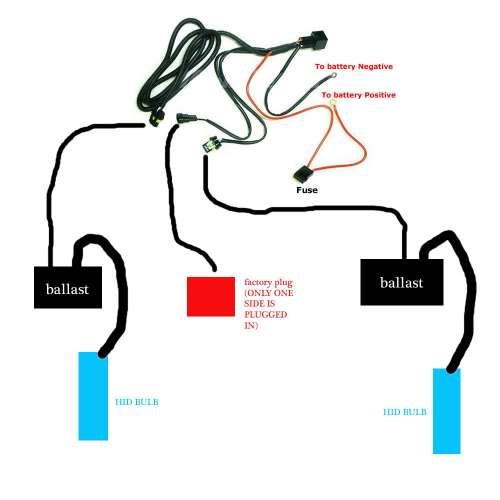 small resolution of vw hid wiring diagram premium wiring diagram blog vw hid wiring diagram