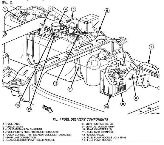 2007 Dodge Grand Caravan Code P0452 Wiring Diagram : 50