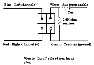 Audi A4 Fuse Box Cigarette Lighter as well Murphy Panel Wiring Diagram additionally Volvo Engine Wiring Diagram likewise 2006 Scion Xb Headlight Wiring Diagram further Fuse Box Bmw 3 Series E46. on audi wiring diagram 04