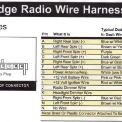 2001 Dodge Dakota Speaker Wiring Diagram 2005 Honda Accord Audio Chrysler Radio Scheme - Dodgeforum.com
