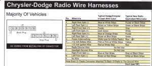 Chrysler Dodge Radio Wiring Scheme  DodgeForum