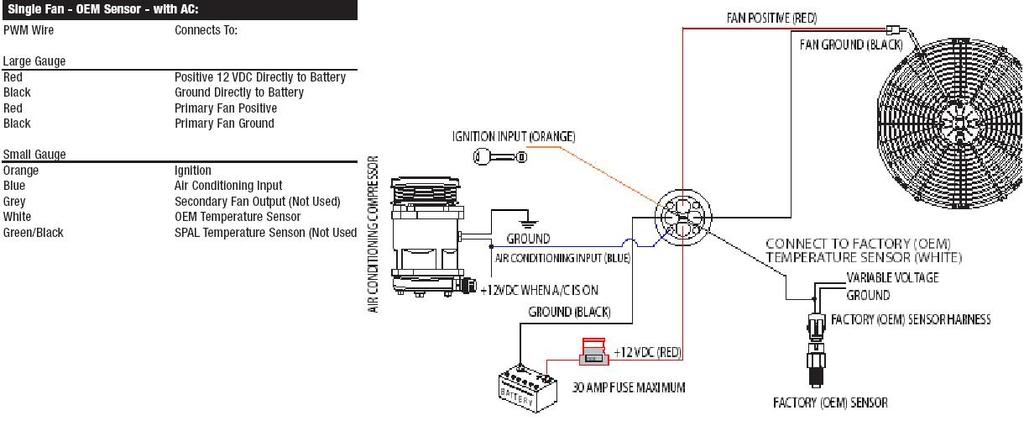 related with 1068 wiring diagram spal fans