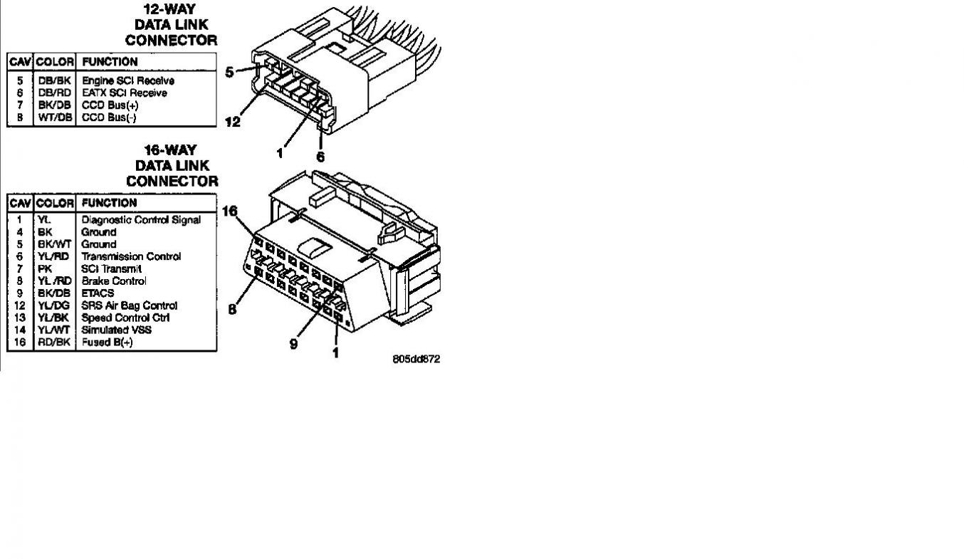 data link connector wiring diagram trailer light uk diagnostic dodgeforum