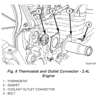 Thermostat Gasket Replacement, Thermostat, Free Engine