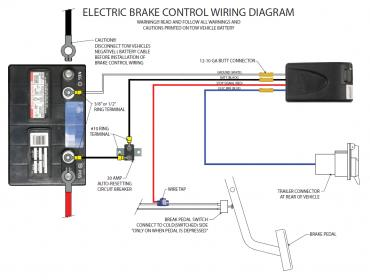 voyager trailer brake controller wiring diagram 2006 jeep liberty radio breakaway with charger tractor light ~ elsavadorla