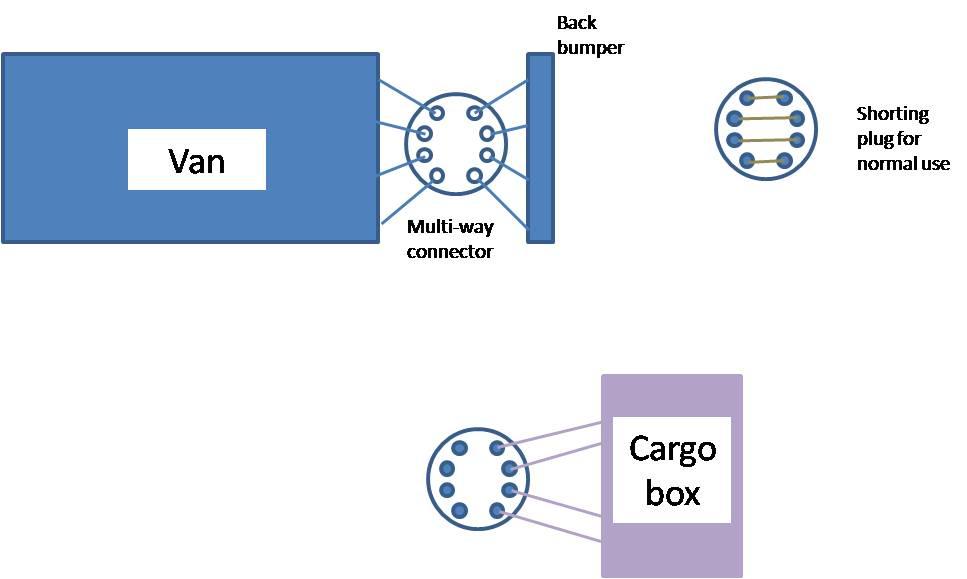 Way Trailer Plug Wiring Diagram As Well Backup Camera Wiring Diagram