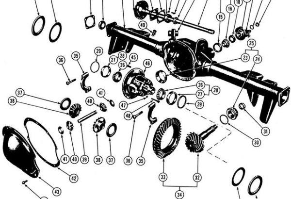 Tech Thread Spotlight: How to Change Your Ram Truck's