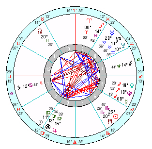 Flotillas of Hope Astrological Sky Map - Horoscope.