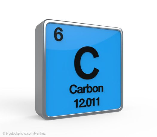 Carbon Element Periodic Table