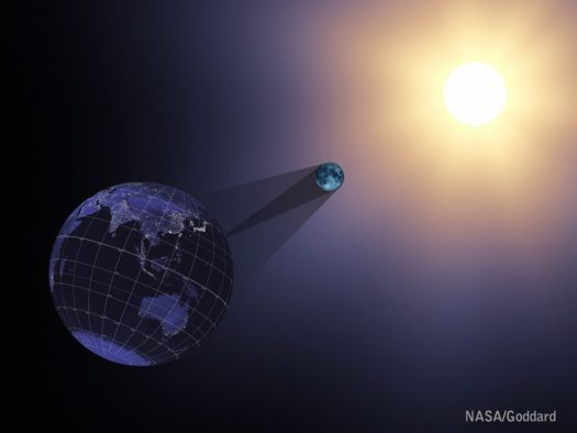 Solar Eclipse Thanks to Just Right Moon