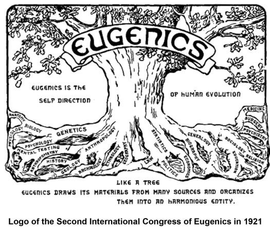 Eugenics Logo 1921
