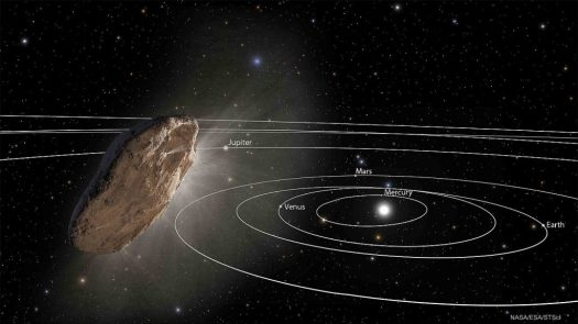 'Oumuamua and Space Aliens