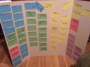 Idea board