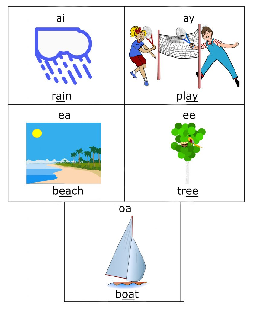 hight resolution of How to Use Decodable Books to Teach Reading