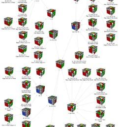 rubik s cube f2l diagram preview [ 1164 x 1456 Pixel ]