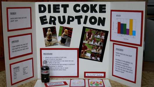 Science Fair Order Educational Resources Science Fair Science Fair