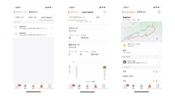 一般公開前に日本のセグメントについて「Local Legends」を試用している。確認の仕方としてはセグメントの検索から、自分のアクティビティログのページからなどがあるが、ここでは自分のプロフィールから「セグメント」へ(左)。すでに2つのセグメントで「Local Legends」になっているという(左)。セグメントをタップすれば自分のエフォート回数やヒストグラム形式のリーダーボードへ(中)。さらにタップすると地図でセグメントの場所を確認できるほか、過去のそのコースでの自分の実績が一覧できる(右)。