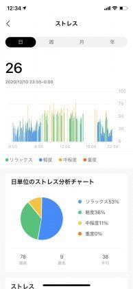 スマホのZeppアプリで1日から週、月、年単位でストレスの度合いの推移を一覧できる。