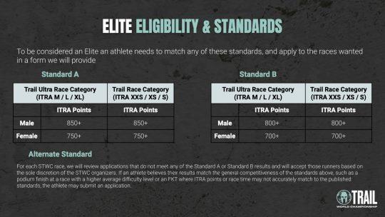 21SpartanTWC-Elite