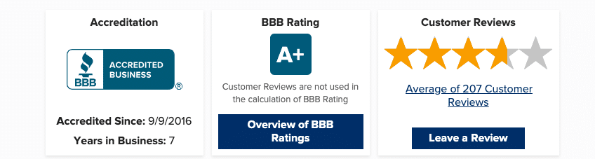 Chewy BBB rating and reviews 2020