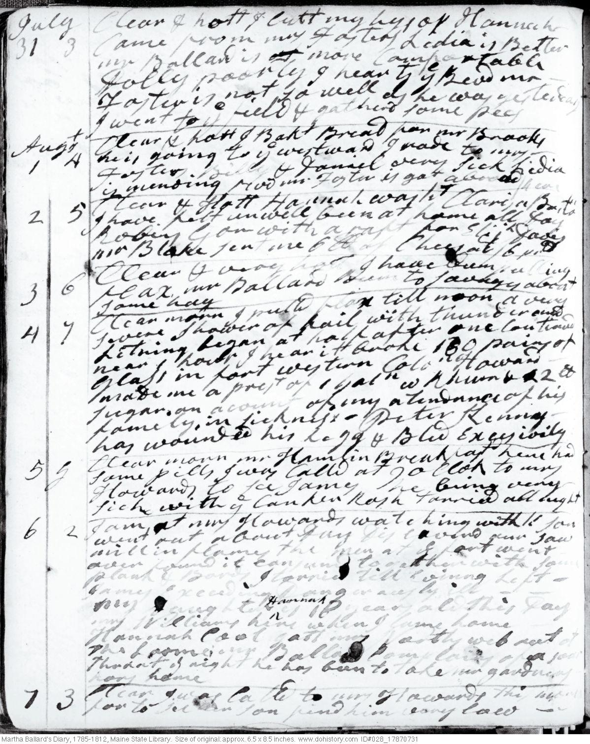 Martha Ballard's Diary, Jul. 31-Aug. 7, 1787 (I)