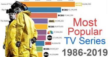 maxresdefault 1 - Vidéo : Les séries TV les plus populaires 1986 -2019