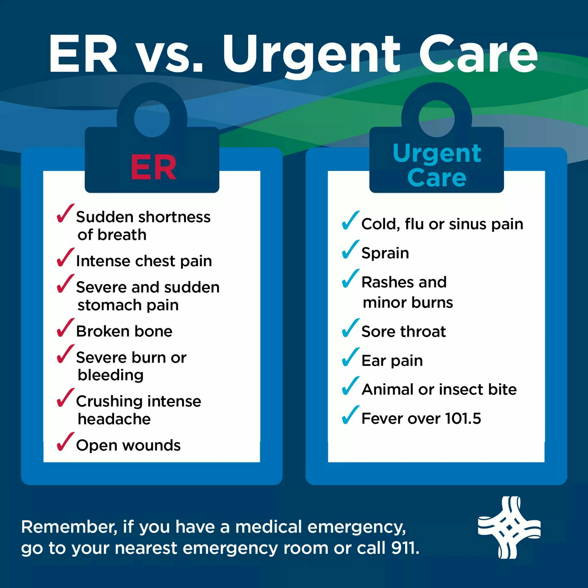 ER vs Urgent Care  Do It And How