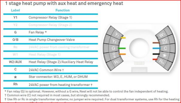 Nest 3rd Generation Wiring Diagram Heat Pump
