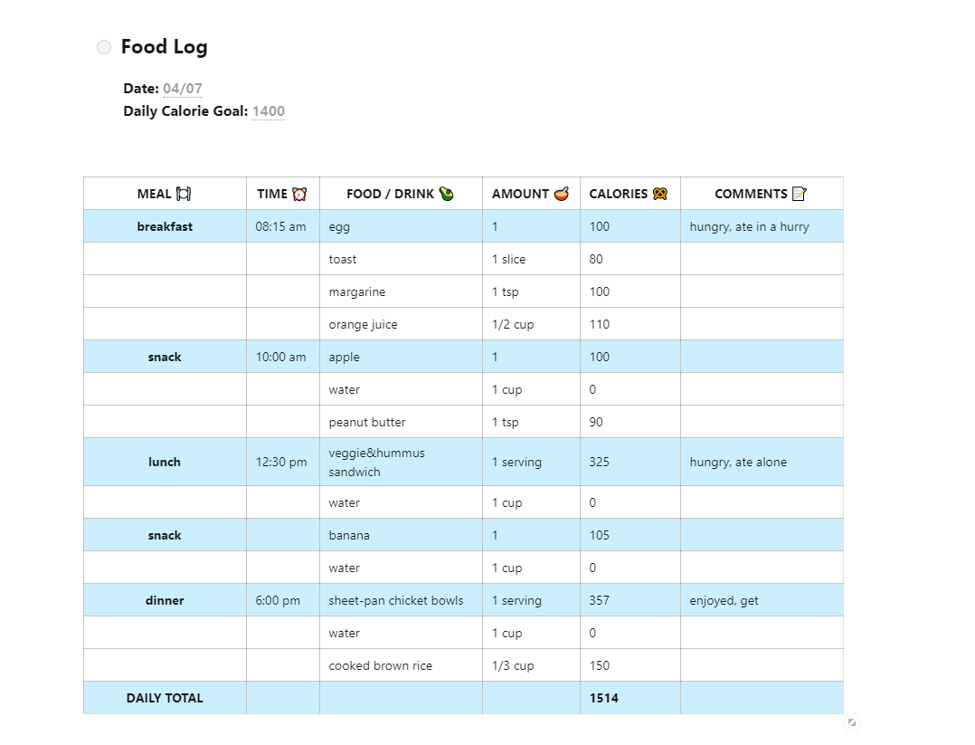 Use this food runner job description to attract qualified candidates for your restaurant. Nimbus Note Food Log Template