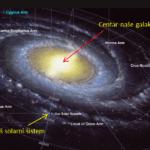 Naša galaksija