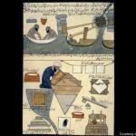 Naprednost Islama – Proizvodnja papira