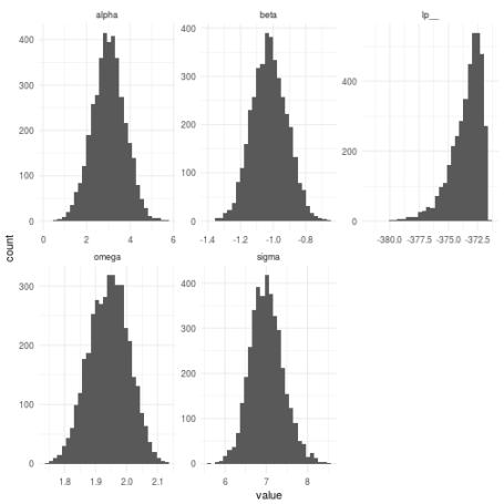plot of chunk model results