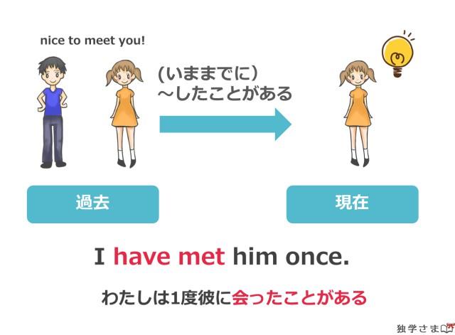 中學3年生で習う英語の文法一覧まとめ!イラストを使って ...
