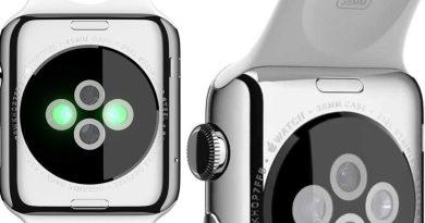Omni MedSci Apple Watch Patent Davası