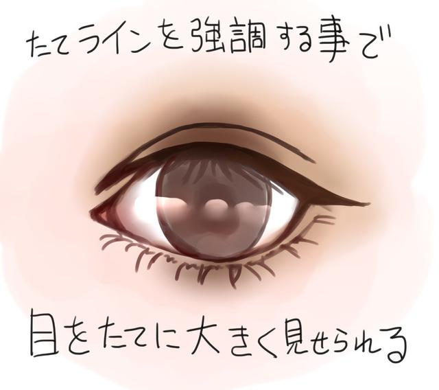 アイシャドウの基本的な塗り方イエロー3.jpg