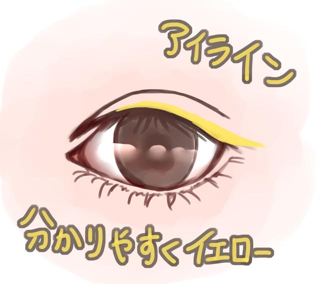 アイメイクの仕方イラスト アイライン.jpg