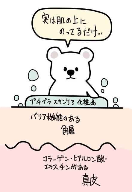 プチプラ化粧品.jpg