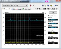 HDTune_Benchmark_SanDisk 16GB class 10