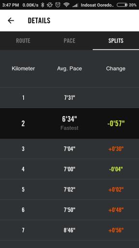 catatan waktu pace lari 10k becakayu superball aplikasi nike+ run club (1)
