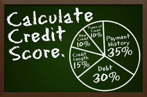 Tips To Improve Your Credit Scores|Late Payments