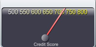 Highest credit scores
