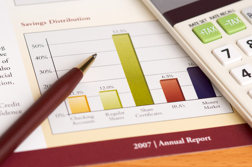 Year End Review Retirement Report Card