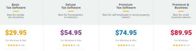 H&R Block vs. Turbotax: h&r price table