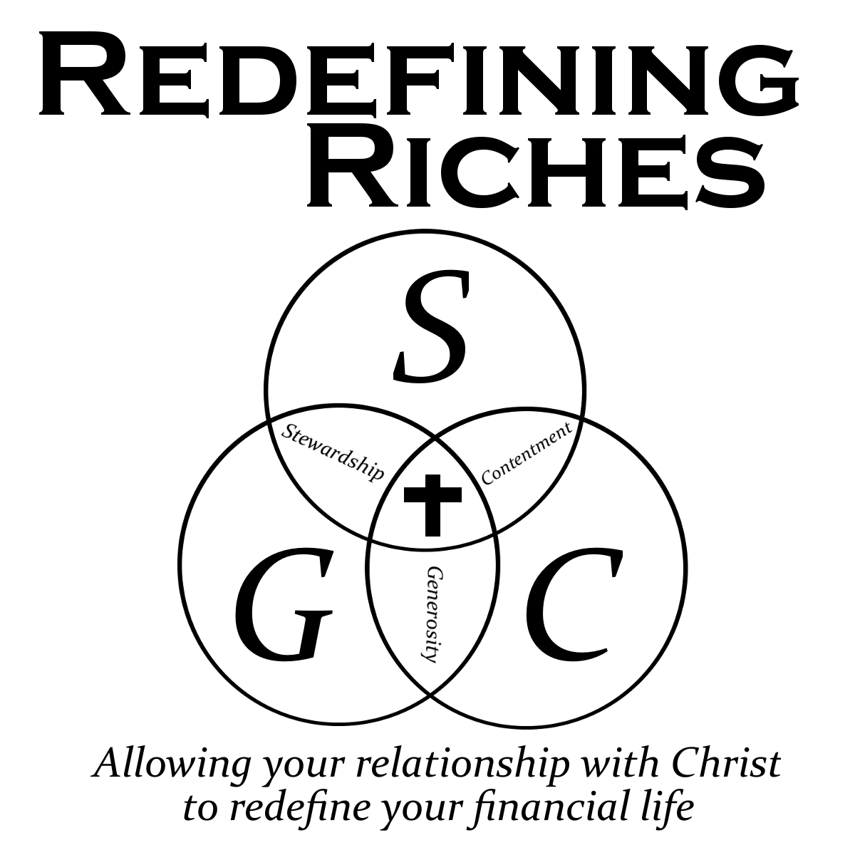 Redefining Riches Sunday School Series: The Basics of the