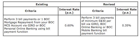boc-bill-payment