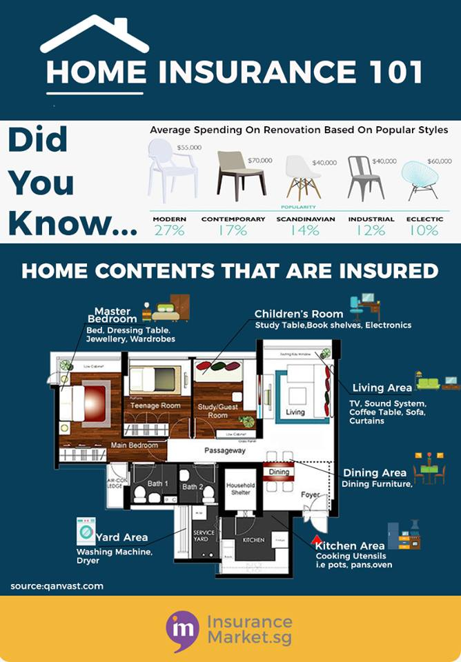 home-content-insurance