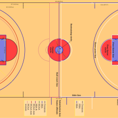 Ncaa Basketball Court Diagram Tyco Relay Wiring Where Does The Shot Come From – Dollecommunications Blog
