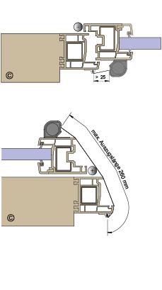 Athmer-Fingerschutz Nr 26 Querschnitt - Preise